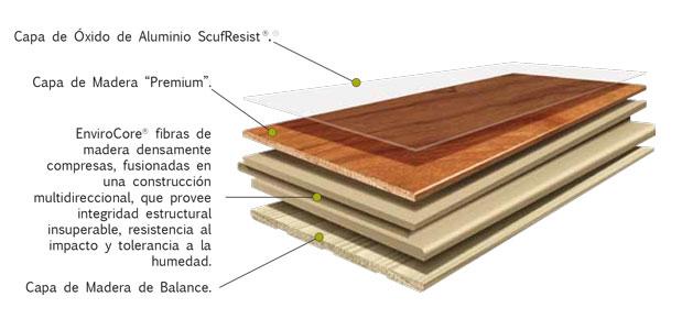 caracteristicas de pisos de madera de ingenieria